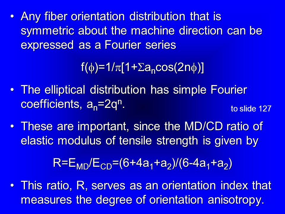 f(f)=1/p[1+Sancos(2nf)]